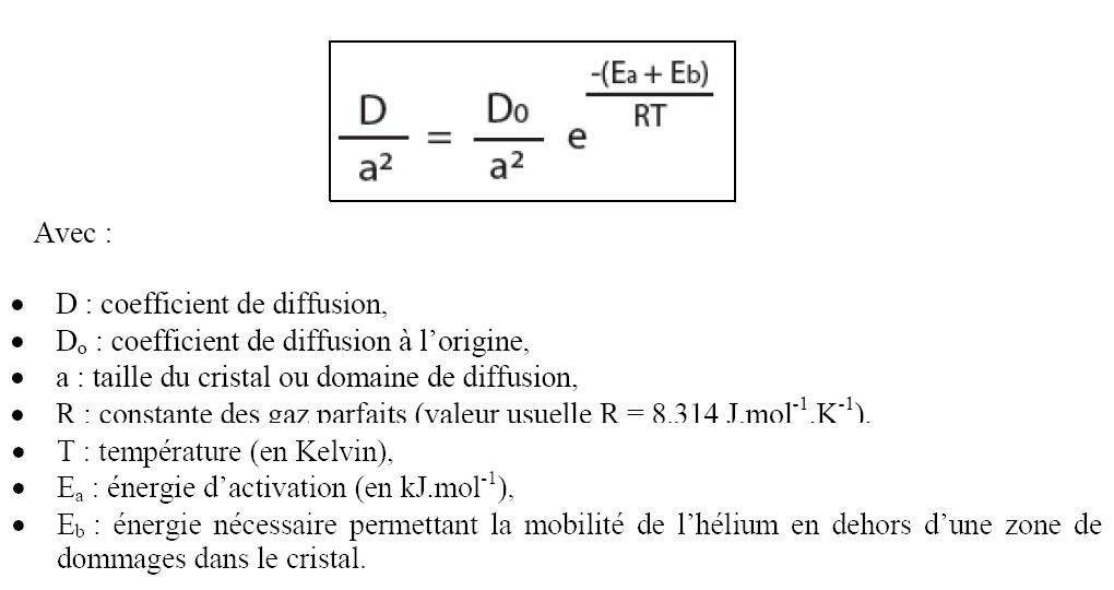 diffusion de l'hélium datantBarbara datant Gavin